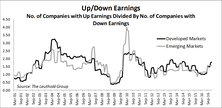Signs Of Improving Earnings & Sales