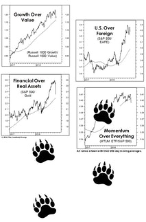 Four Paw Prints That Will Confirm Rumored Sightings Of The Bear