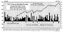July Mutual Fund Flows
