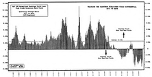 The Historical Relationship of Earnings Yields to Bond Yields…. Another Installment