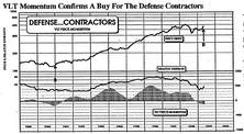 New Select Industries Group Holding: Sometimes the Simple Things...Buy the Defense Contractors