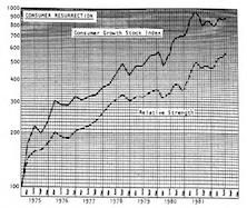 Consumer Growth Stocks