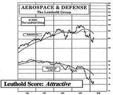 New Select Industries Group Holding: Aerospace & Defense