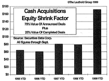 The Big Shrink…Cash Mergers Slowing, But Still Growing