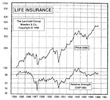 Life Insurance: Being Activated in Both Portfolios