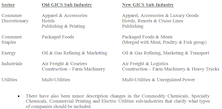 Changes In The Global Industry Classification Structure
