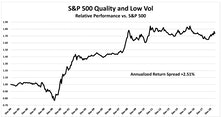 Can Equity Investors Eat Their Cake And Have It Too?