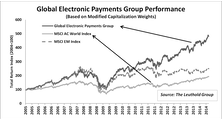 Electronic Payment Systems: Can Strong Performance Persist?