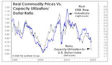 Commodity Comeback?