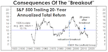 """The """"Breakout"""" And Its Aftermath"""