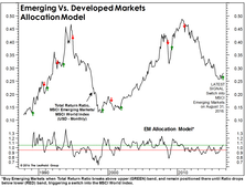 EM Leadership: Just The Beginning?