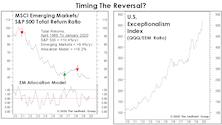 EM Equity Purgatory