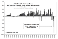 October Capitulation