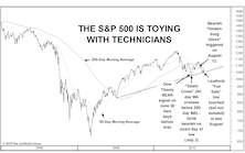 Major Trend More Bearish As Market Enters Historically Weakest Month