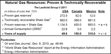 Profiting From The Boom In Domestic Natural Gas Production