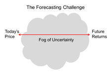 The Fog Of Uncertainty