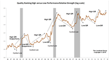 Leverage Factor: A Boost For High Quality Stocks?