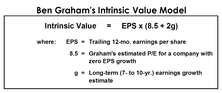 Market Valuations: What Would Ben Graham Do?