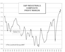 Focus On Profit Margins