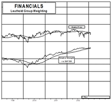 Financials…..Be Careful!