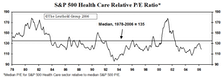Health Care's Relative Value