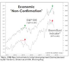 Economic Stocking Stuffers