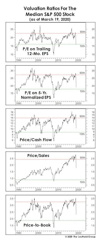 """Valuations: A """"Progress"""" Report"""