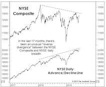 Deflation And Deception