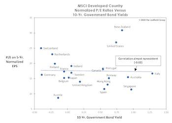 It's Demographics, Stupid! (Not The Economy.)